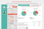 Epargne salariale : un simulateur en ligne pour les patrons de TPE et PME